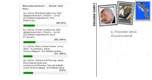 Volksbefragung Bundesheer - Keine Mehrheit für Regierung