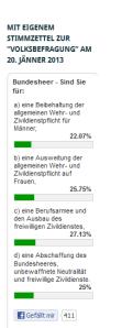 Zwischenstand Umfrage Volksbefragung Bundesheer - 07-01-2013