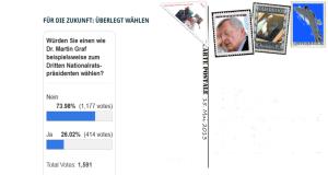 Zwischenstand Überlegt wählen 15-05-2013
