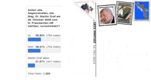 Zwischenstand Rücktritte Abgeordnete 15-05-2013