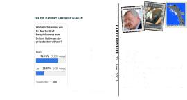 Überelgt wählen - Zwischenstand 12-06-2013