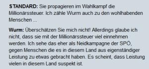 Erwin Wurm Leistungsträger