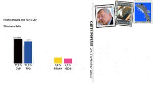 NR-Wahl Österreich 29-09-2013