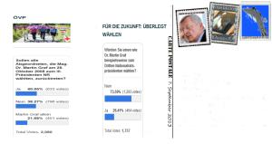Umfrage Zwischenstände 7-9-2013