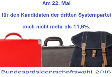 Bundespräsidentschaftswahl 2016 Österreich - Den Kandidaten der dritten Systempartei auch nicht wählen