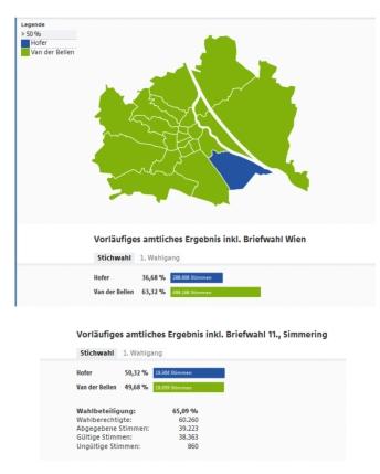 bundespräsidentschaftswahl 2016 - Simmering - Nöstlinger