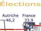 Élection Match - Autriche - France