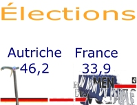 Élection Match - Autriche - France
