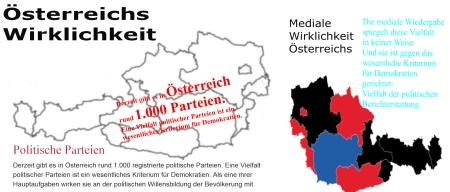 Österreichs Wirklichkeit der politischen Vielfalt