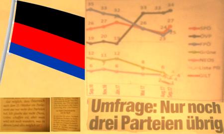 Österreich auf dem Weg zur Demokratie der 60er Jahre des letzten Jahrhunderts.png