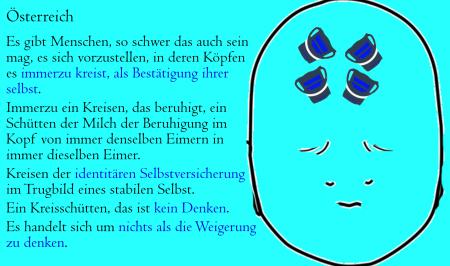 Kein-Denken - Wählbar in Österreich
