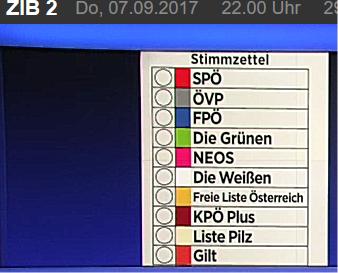 Stimmzettel sagt was Sie kriegen wenn Sie Kurz wählen - ÖVP