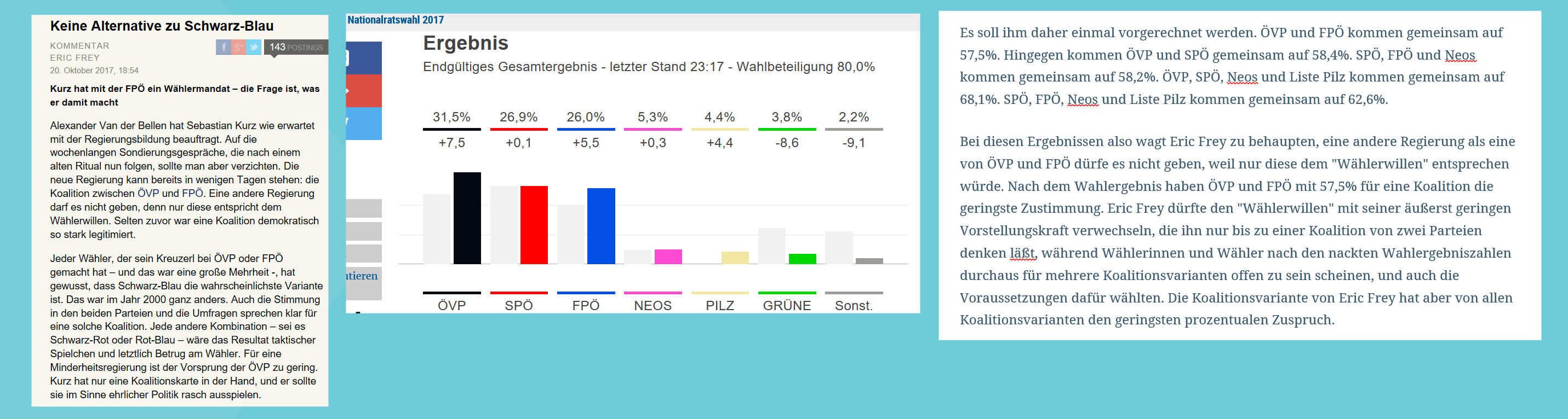 Nationalratswahl Österreich - Eric Frey kann nicht rechnen