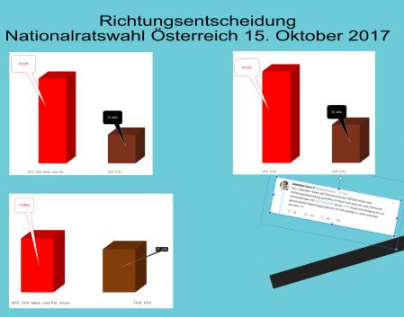 Squirt Sebastian Kurz verspritzt seinen Traum von der Richtungsentscheidung und Österreich tut so als wäre dieser Wirklichkeit