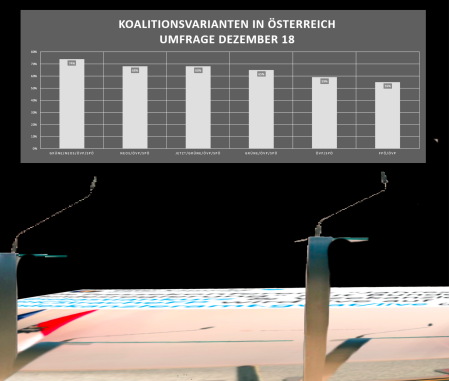Koalition ÖVP-FPÖ verliert und verliert weiter.png